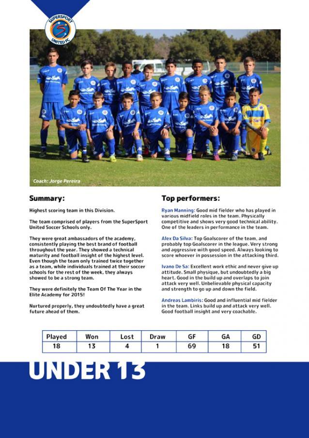 youth elite academy under 13