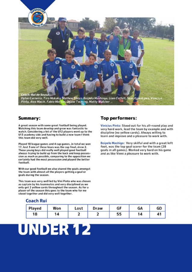 ssuss junior academy under 12