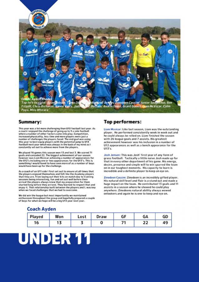 ssuss junior academy under 11